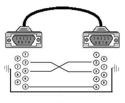 Програмку burner для прошивки ресиверов